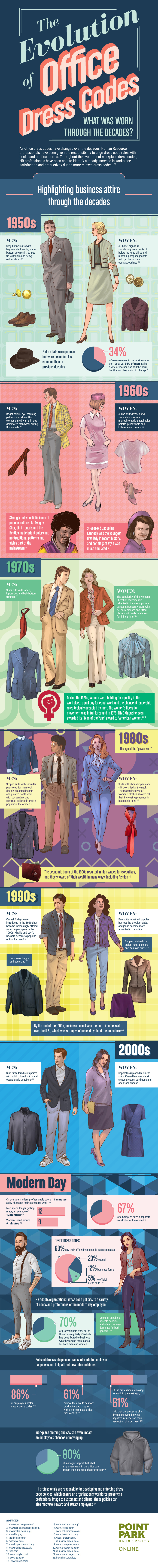 The Evolution of Office Dress Codes