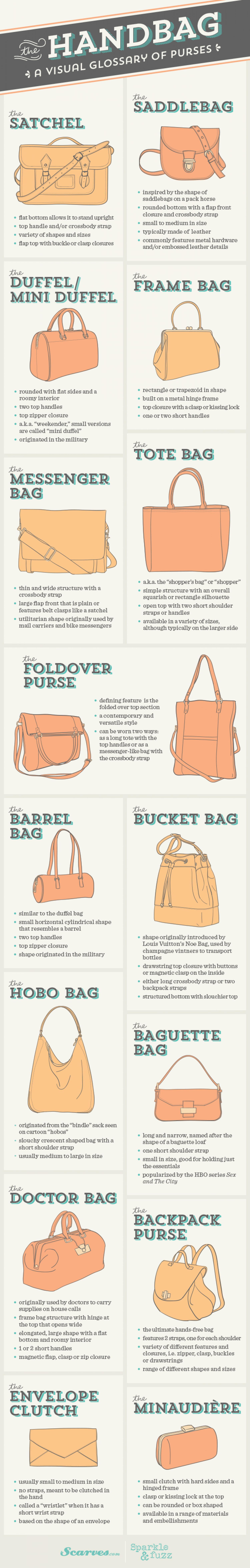 The Ultimate Guide to the Hand Bag