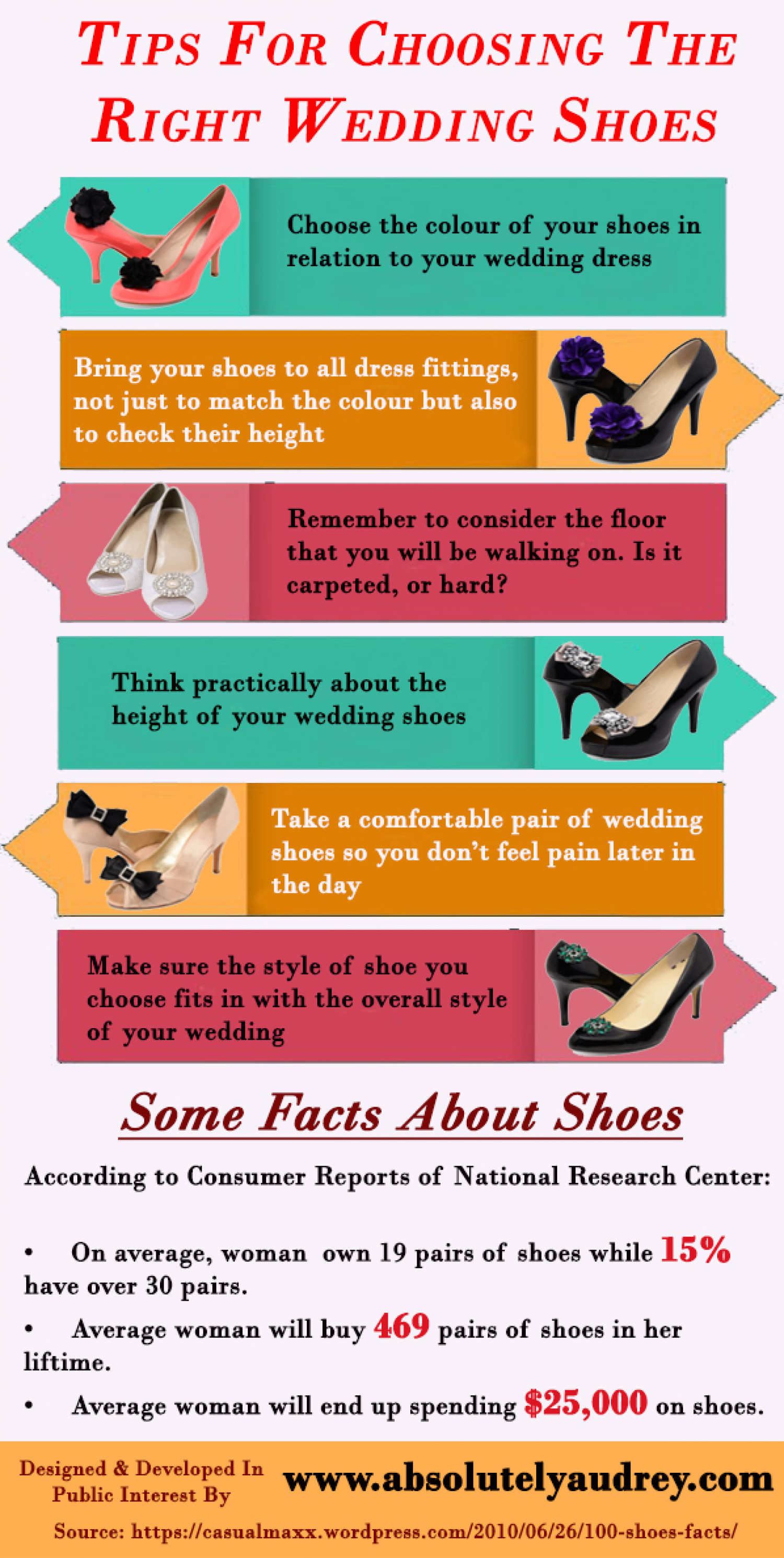 Tips for Choosing the Right Wedding Shoes