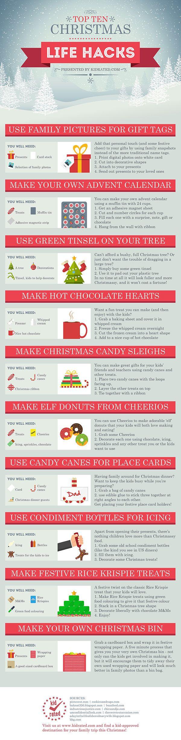 Top 10 Christmas Life Hacks