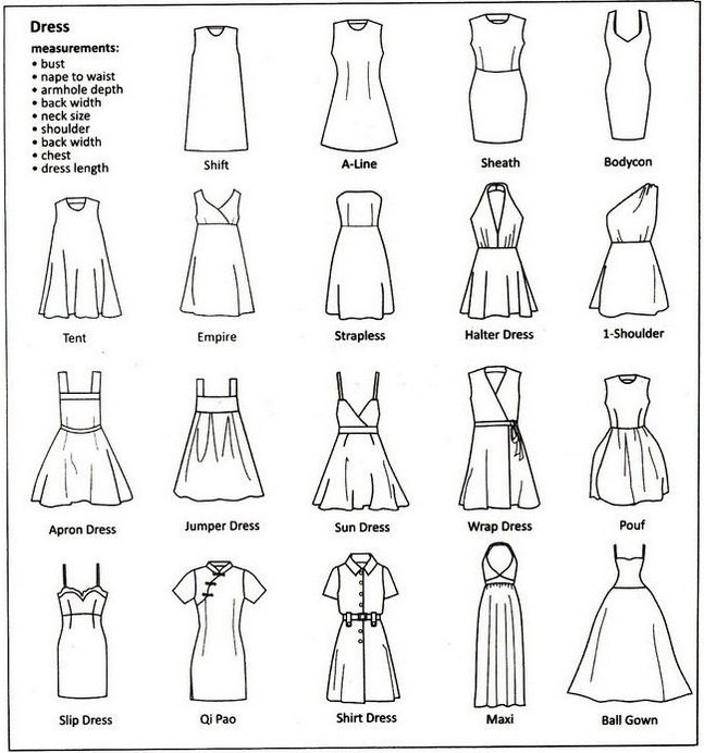 Types of Dresses Every Women Should Know