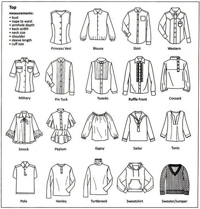 Types of Tops Every Women Should Know