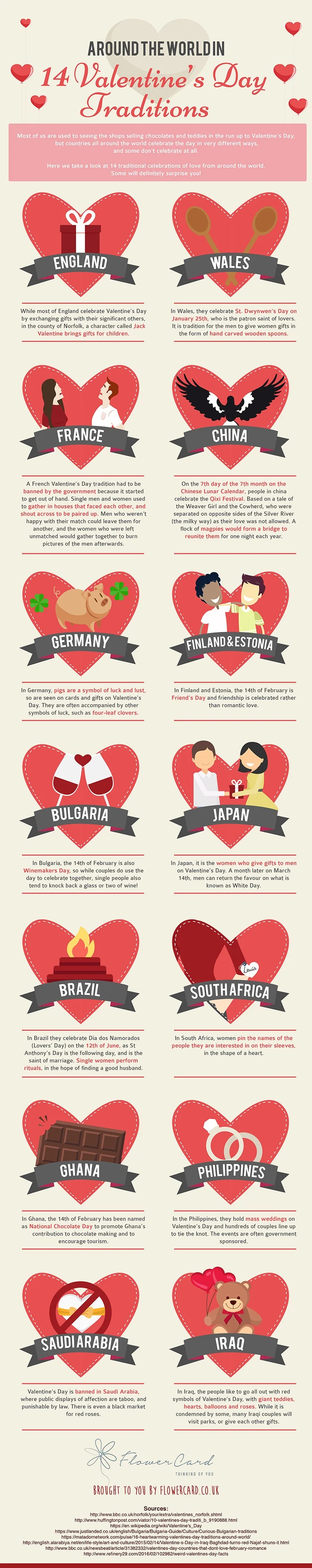 Valentine's Day Tradition From Around the World