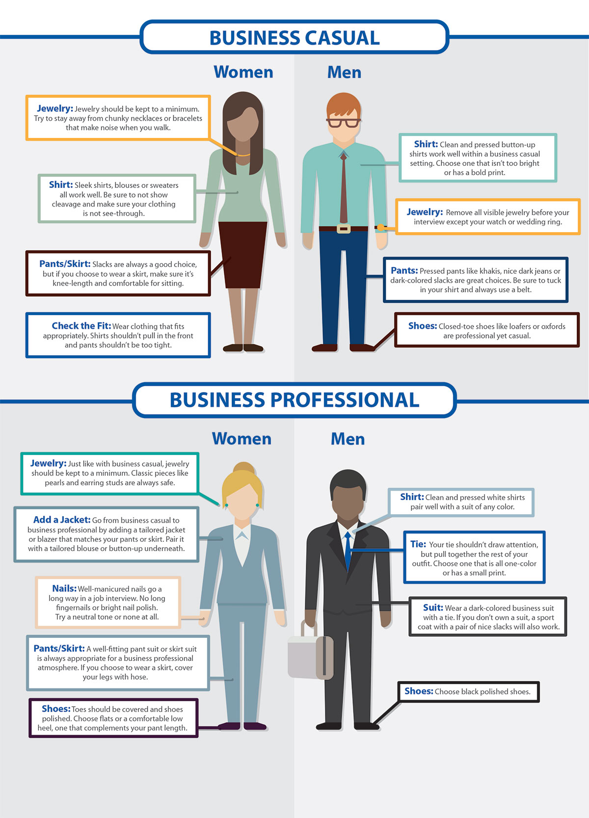 What's the Difference Between Business Casual and Business Professional