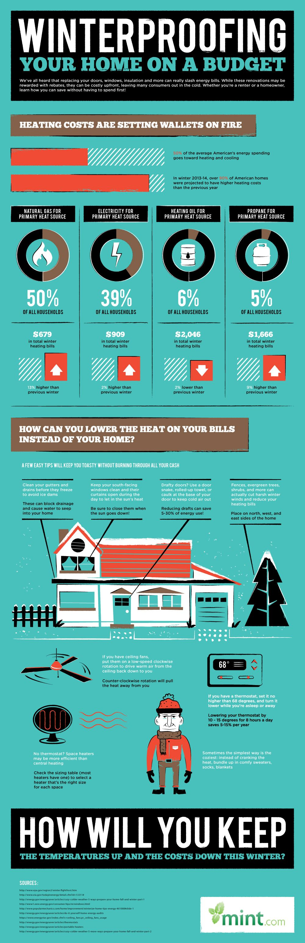 Winterproof Your House on a Budget