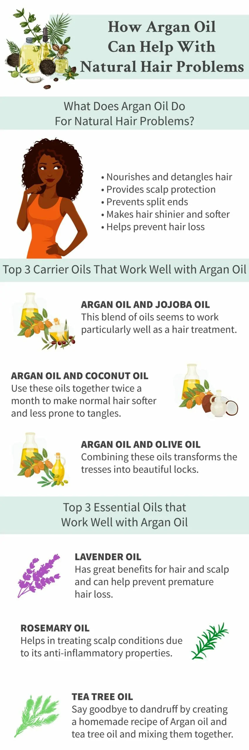 Argan Oil Solution for Natural Hair Problems