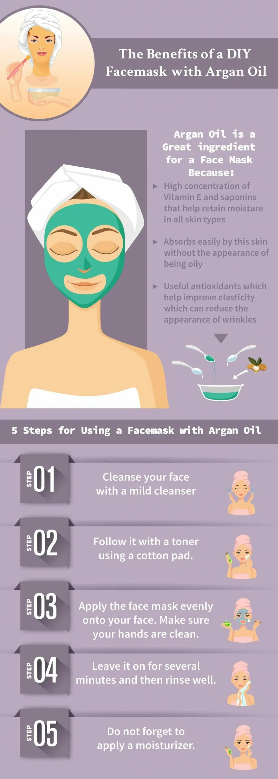 Argan Oil and Face Mask