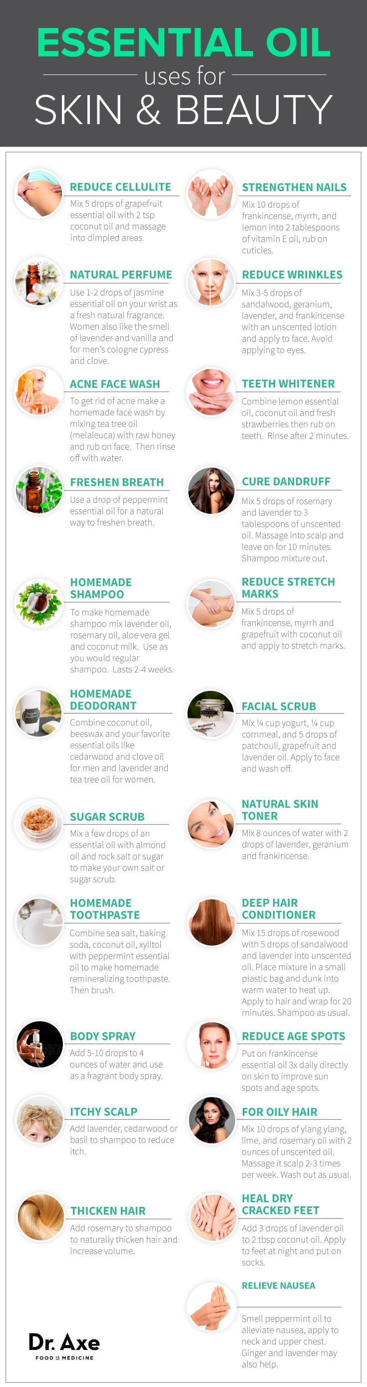 Essential Oil Uses for Skin and Beauty