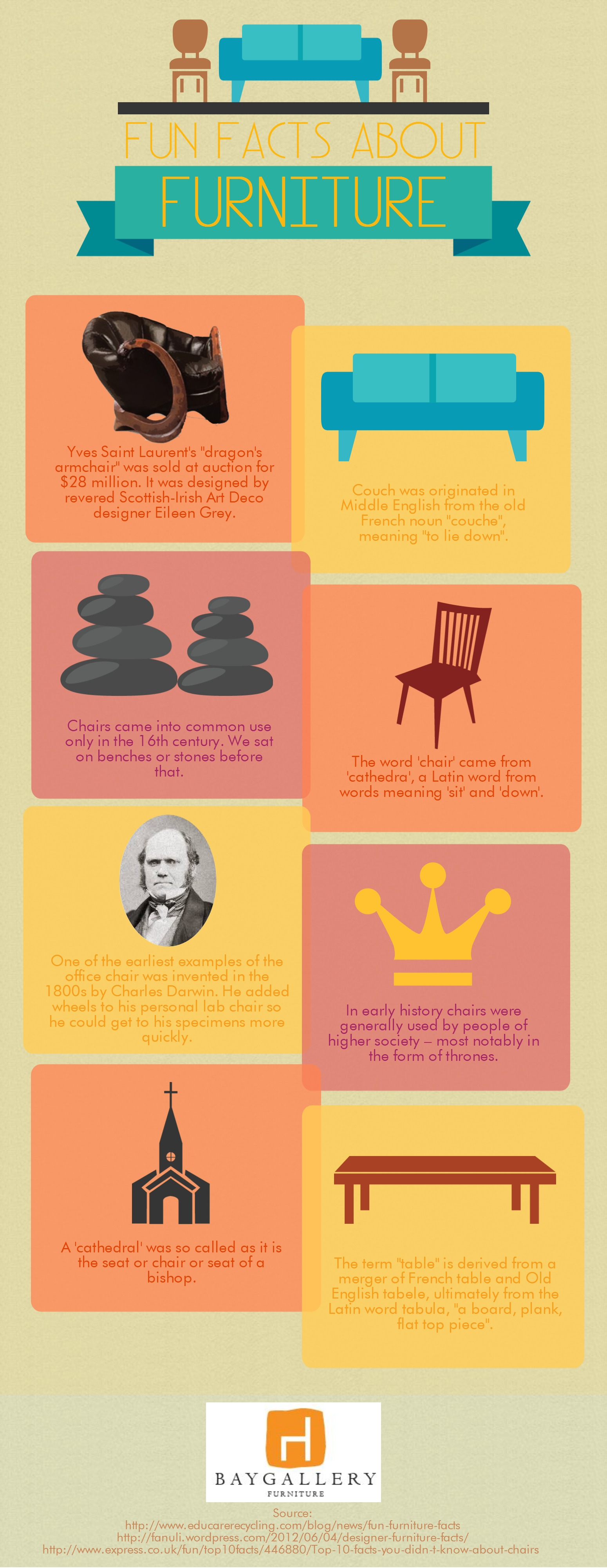 Fun Facts About Furniture