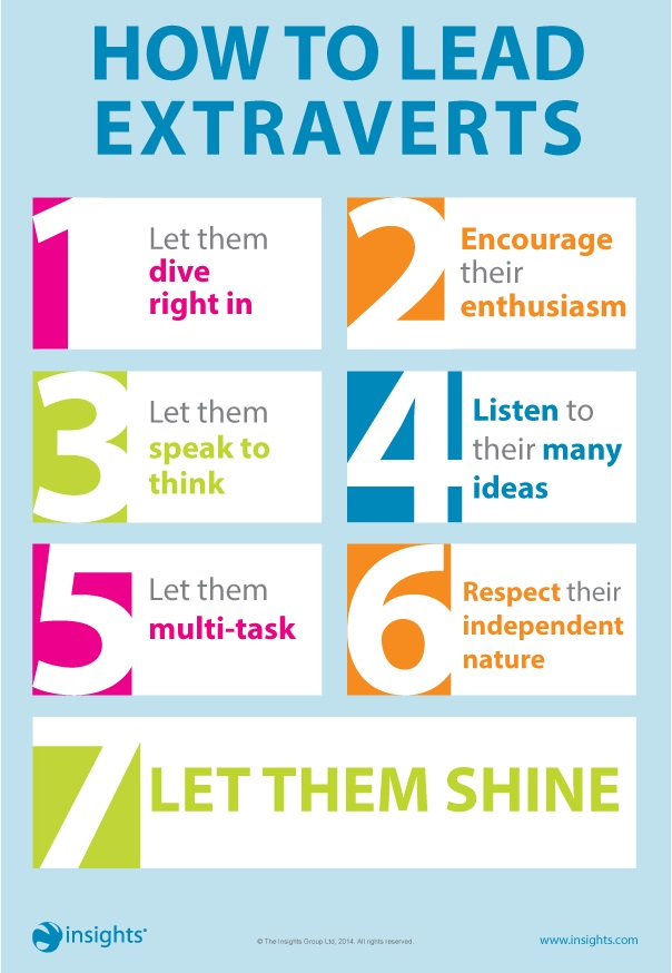 How to Lead Extroverts