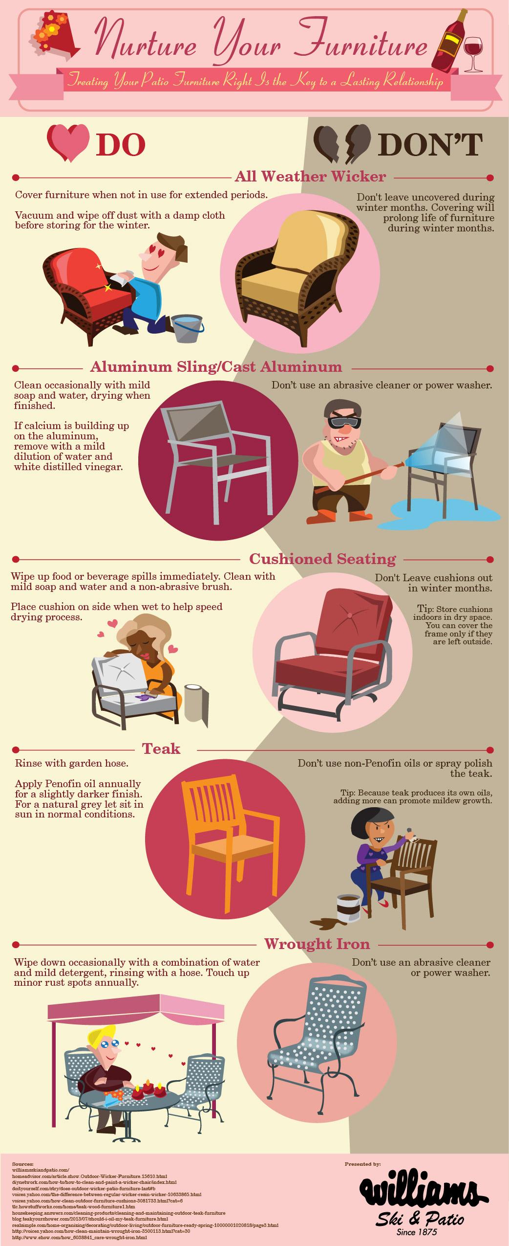 Nurture Your Furniture