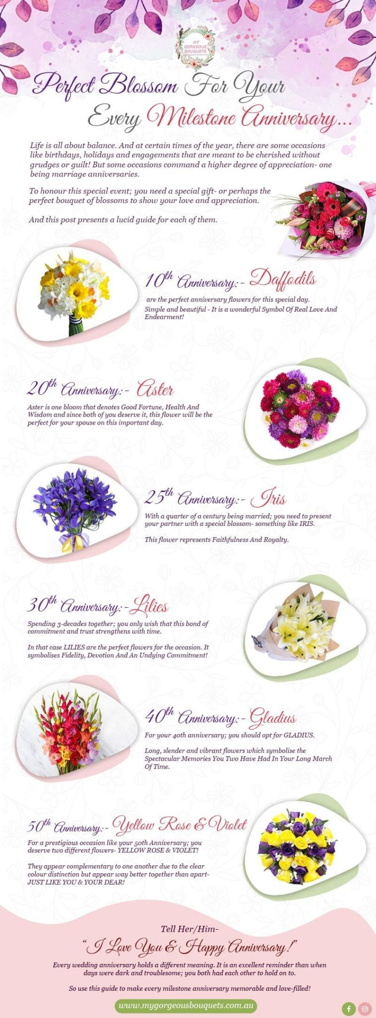 Perfect Blossom for Your Wedding Anniversary Milestones