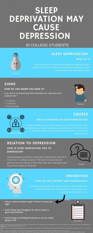 Sleep Deprivation and Depression
