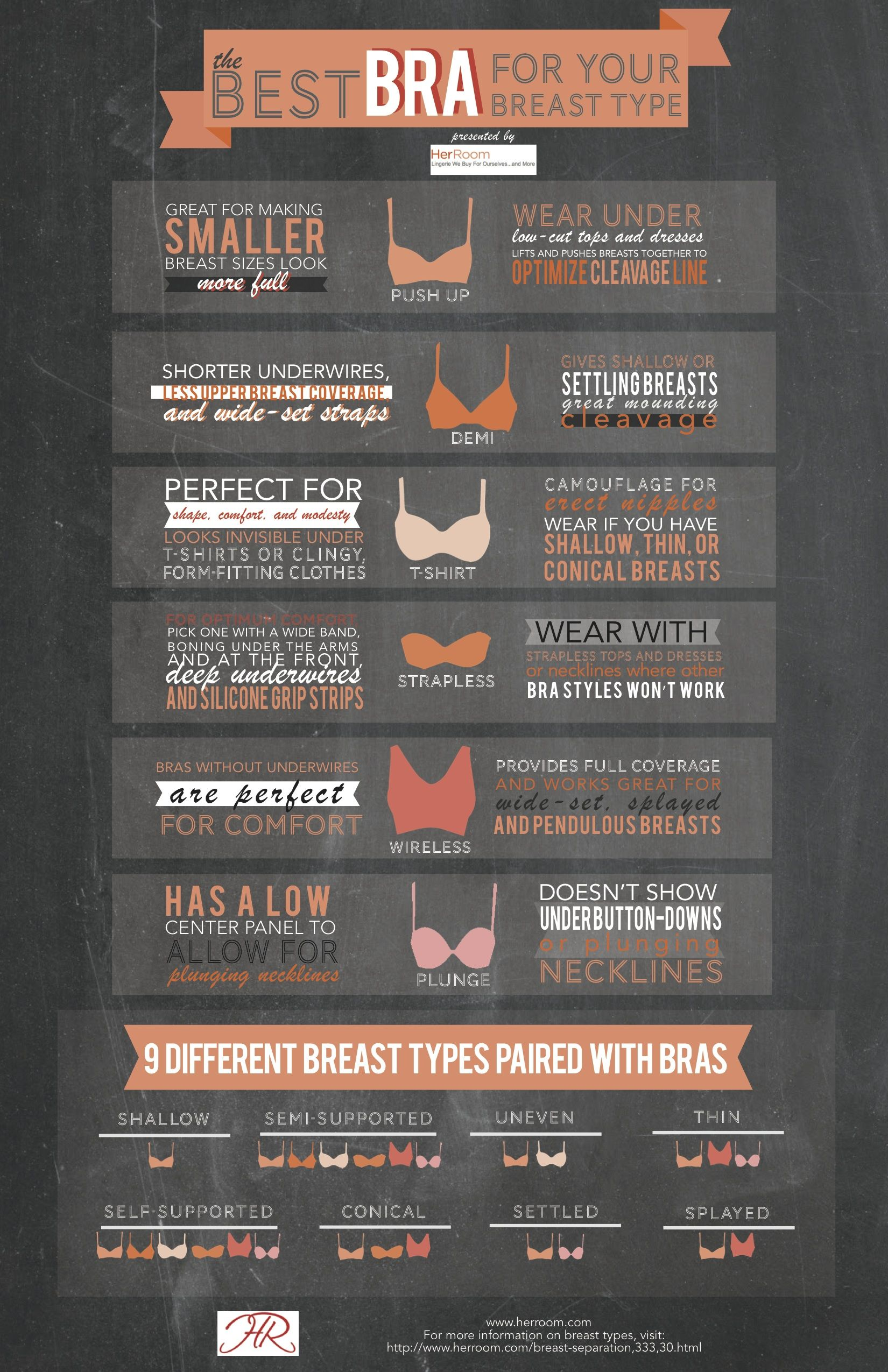 The Best Bra for Your Breast Type