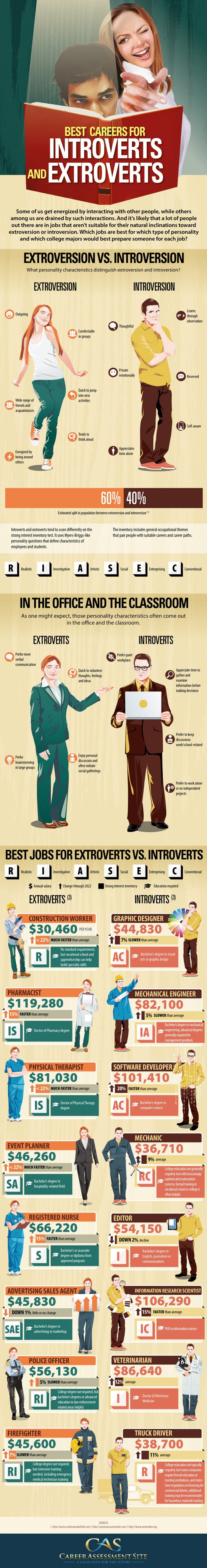 The Best Careers for Extroverts