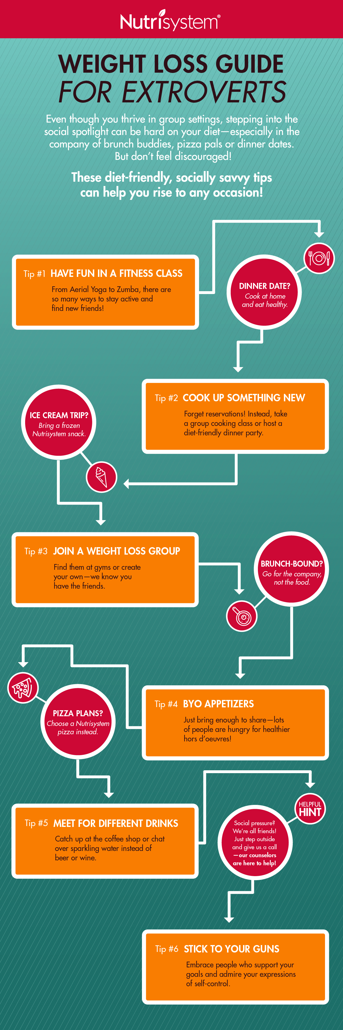 Weight Loss Guide for Extroverts