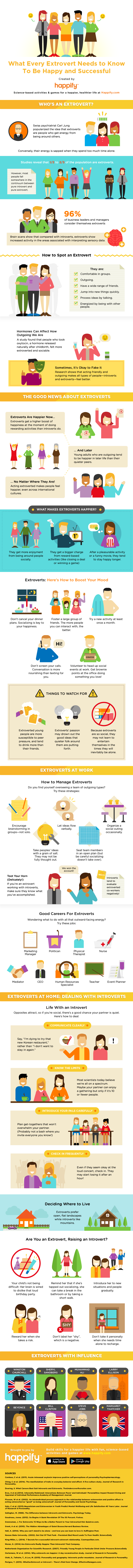 What Every Extrovert Needs to Know to be Happy & Successful
