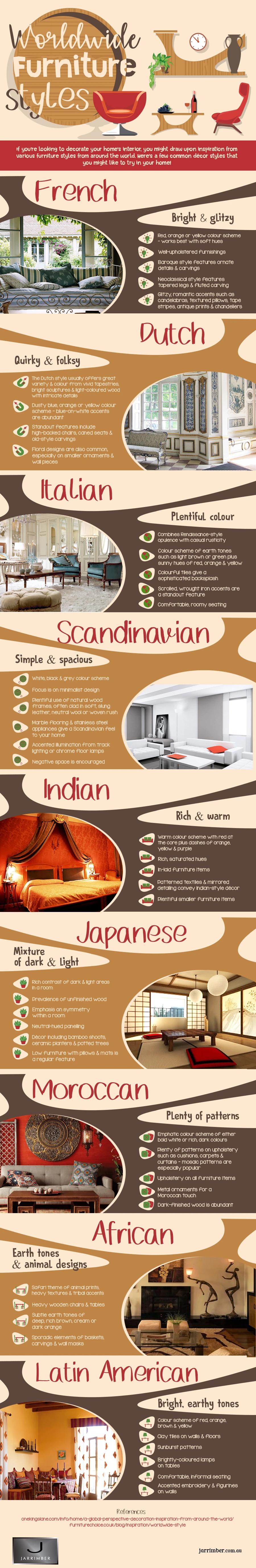 Worldwide Furniture Styles